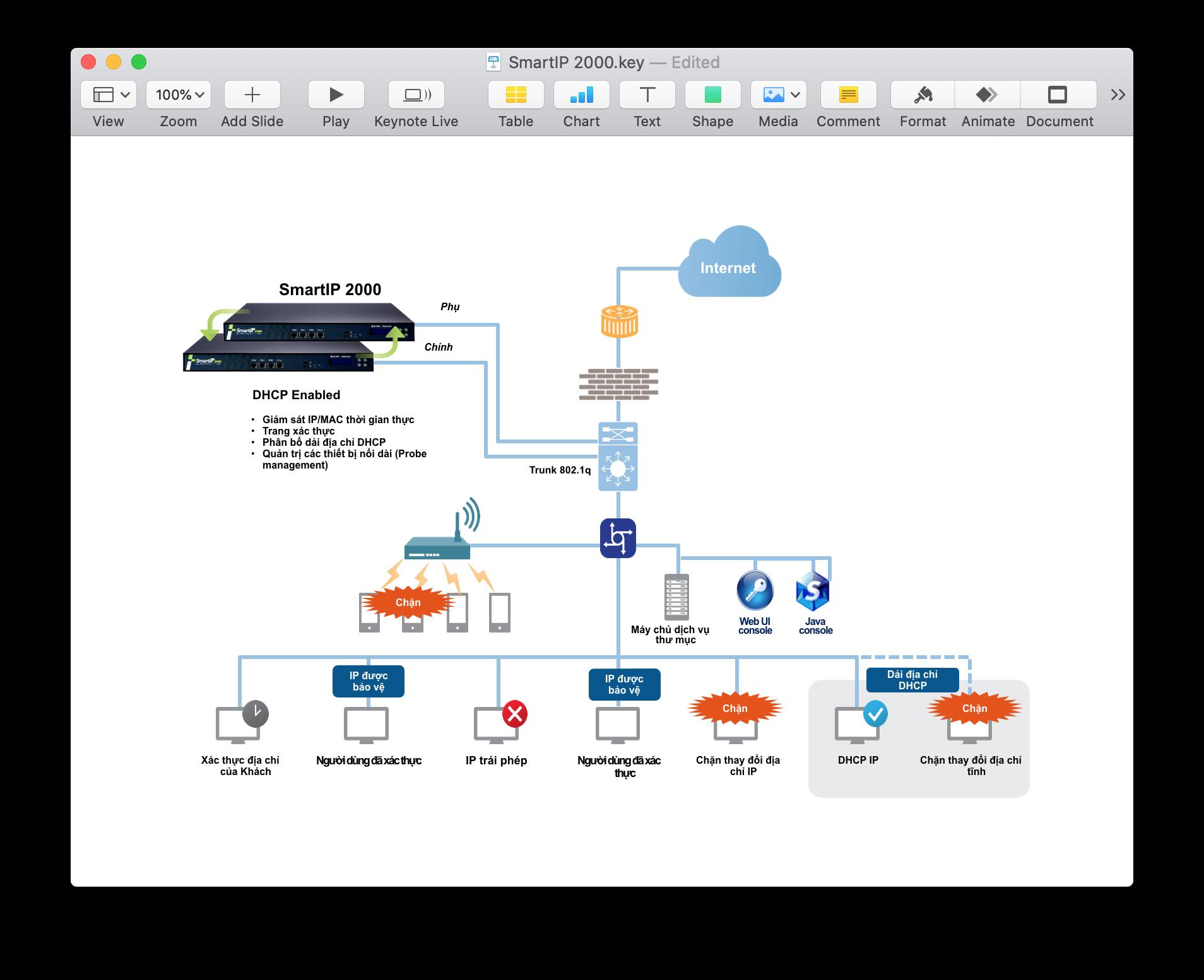 giải pháp kiểm soát truy cập mạng 1 trụ sở